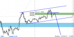 [EURJPY,M15].png