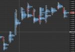 график профиля рынка по объемам