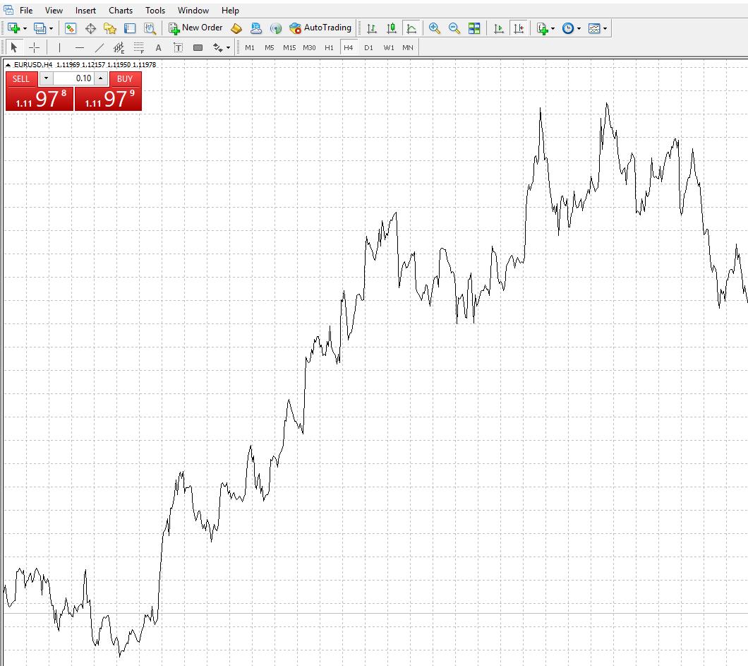 Линейный график евро