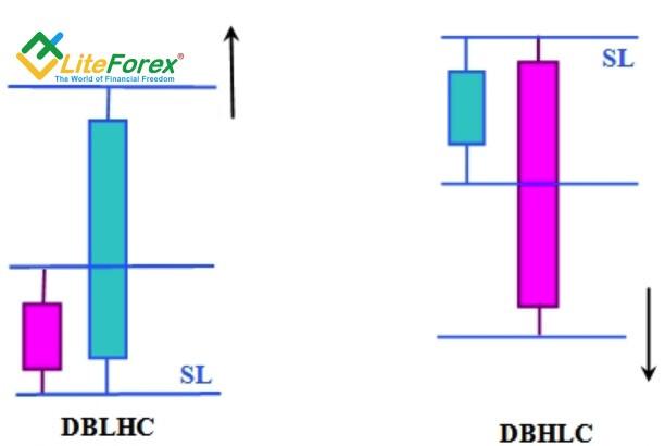 Пинцет: основные разновидности паттерна
