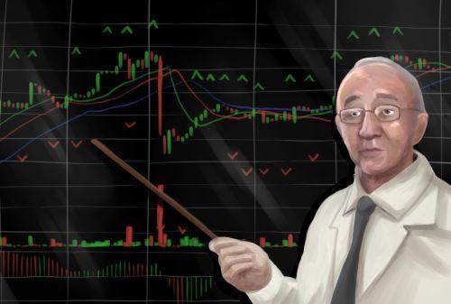 Билл Вильямс и рынок Форекс
