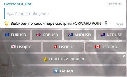 Телеграм бот Forward point на форекс