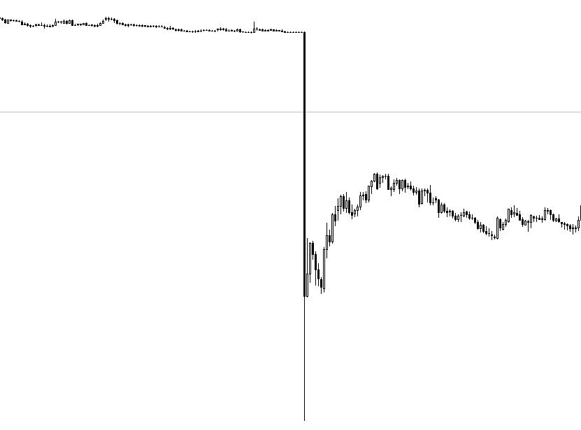Падение франка