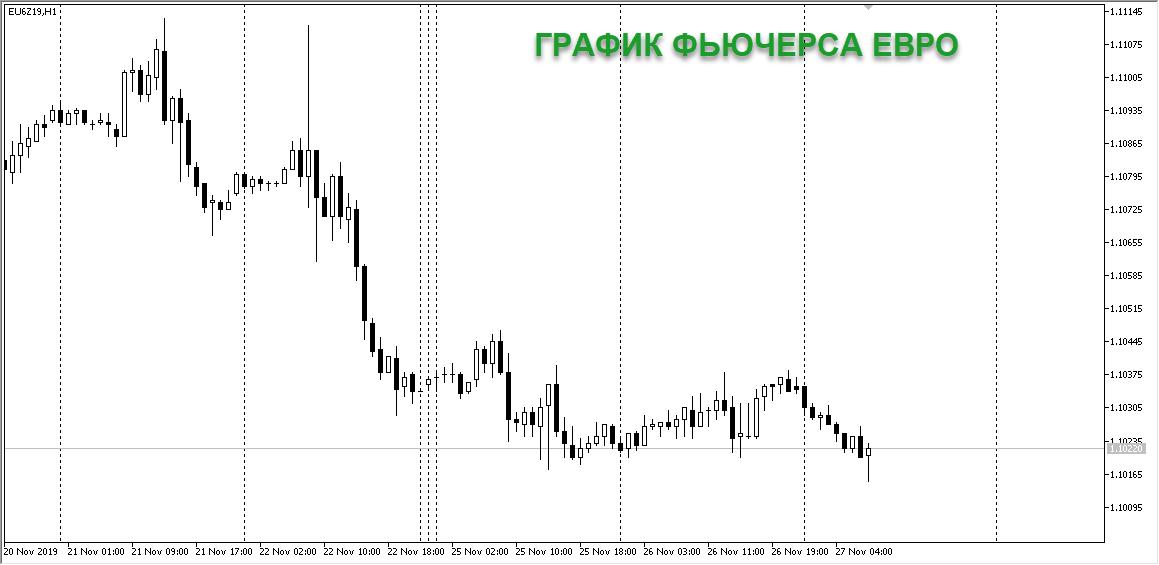 фьючерс евро_2.png