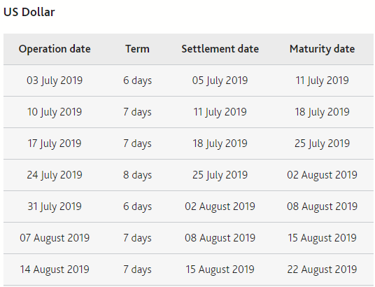 Расписание банка Англии операций на открытом рынке