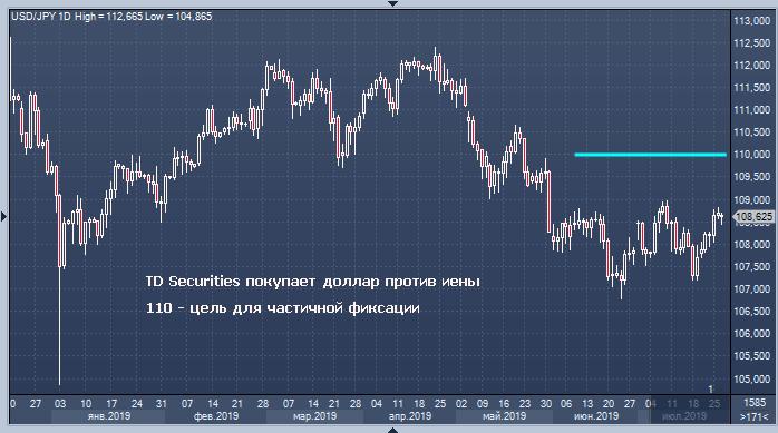 йена доллар.png