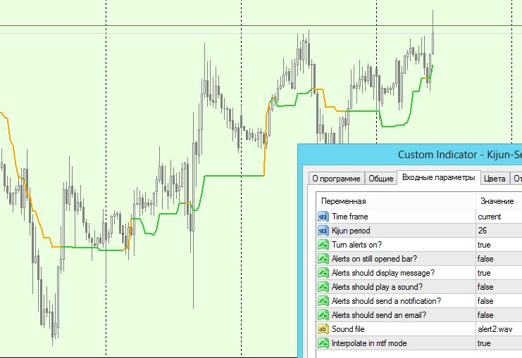 Kijun-Sen price cross alerts 2.01.jpg