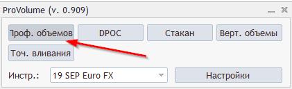 Индикатор объемов - профиль объемов