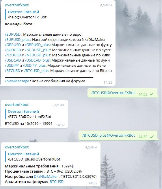 Telegram - 10.10.png