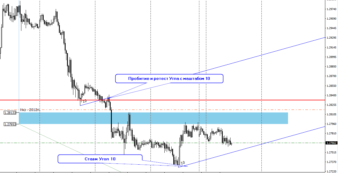 [USDCADk,M30].png